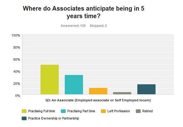 Kookaburra-survey-associates-5years