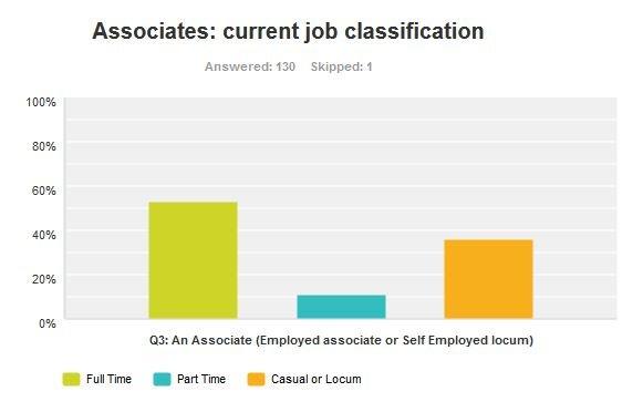 Kookaburra-survey-associates-current