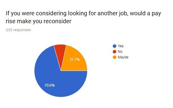 survey-pay-rise2